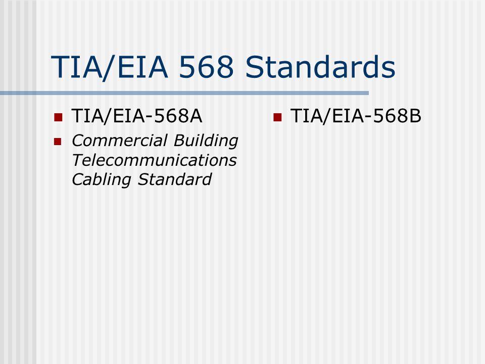 TIA/EIA 568 Standards TIA/EIA-568A Commercial Building Telecommunications Cabling Standard TIA/EIA-568B