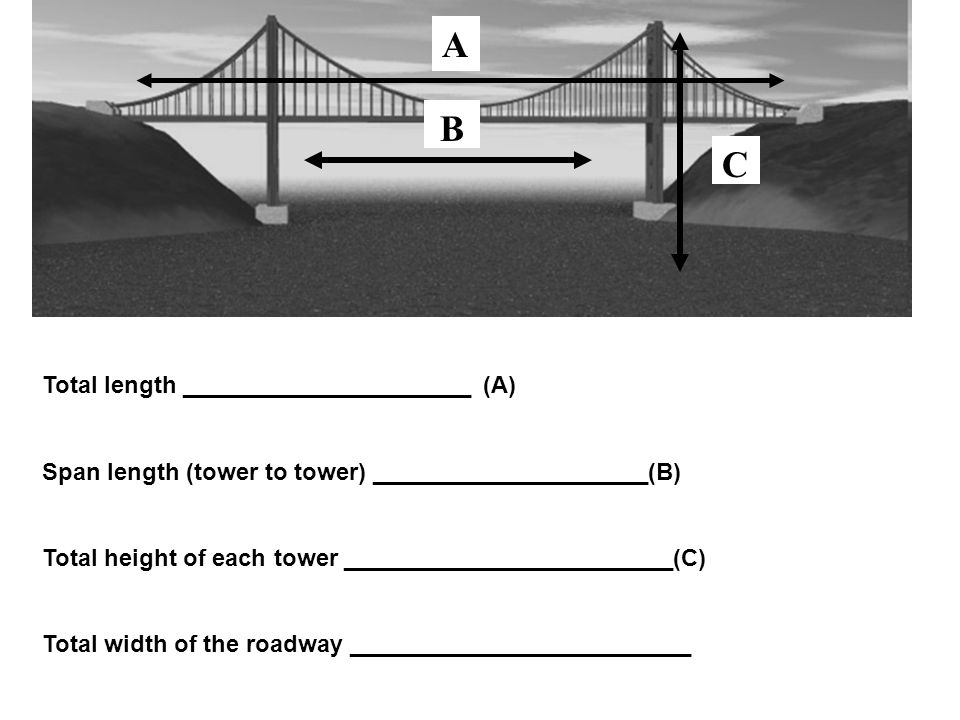 A B C Total length ______________________ (A) Span length (tower to tower) _____________________(B) Total height of each tower _______________________