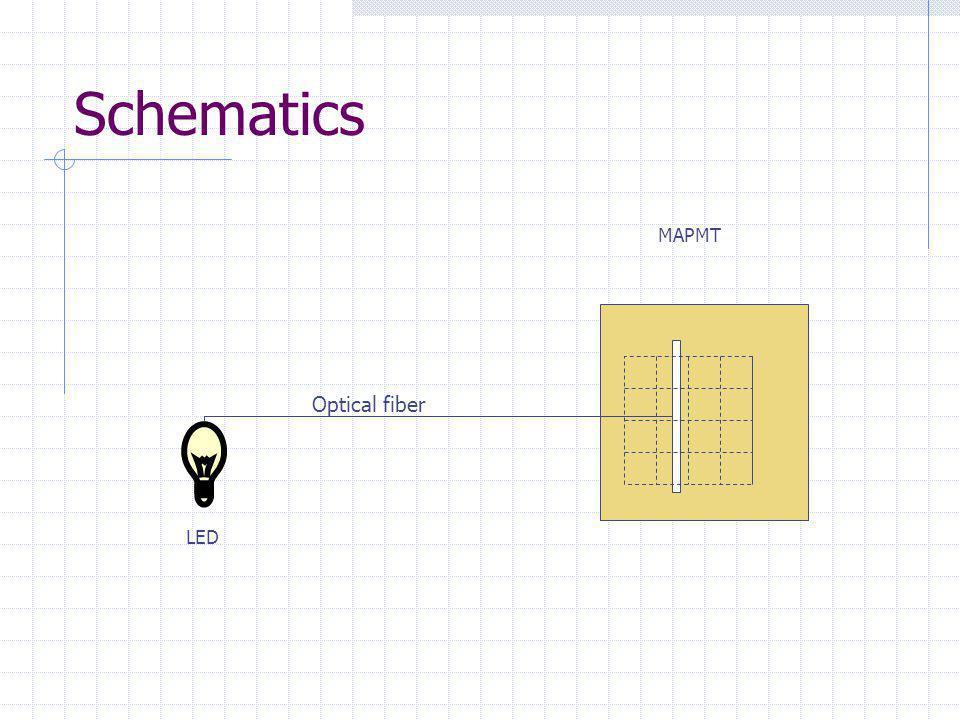 Schematics Optical fiber MAPMT LED