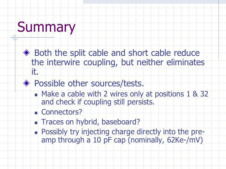 Summary Both the split cable and short cable reduce the interwire coupling, but neither eliminates it.