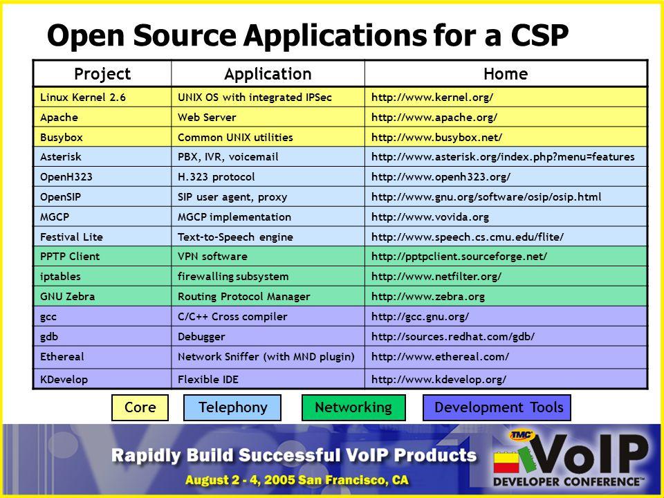 Open Source Applications for a CSP ProjectApplicationHome Linux Kernel 2.6UNIX OS with integrated IPSechttp://www.kernel.org/ ApacheWeb Serverhttp://www.apache.org/ BusyboxCommon UNIX utilitieshttp://www.busybox.net/ AsteriskPBX, IVR, voicemailhttp://www.asterisk.org/index.php?menu=features OpenH323H.323 protocolhttp://www.openh323.org/ OpenSIPSIP user agent, proxyhttp://www.gnu.org/software/osip/osip.html MGCPMGCP implementationhttp://www.vovida.org Festival LiteText-to-Speech enginehttp://www.speech.cs.cmu.edu/flite/ PPTP ClientVPN softwarehttp://pptpclient.sourceforge.net/ iptablesfirewalling subsystemhttp://www.netfilter.org/ GNU ZebraRouting Protocol Managerhttp://www.zebra.org gccC/C++ Cross compilerhttp://gcc.gnu.org/ gdbDebuggerhttp://sources.redhat.com/gdb/ EtherealNetwork Sniffer (with MND plugin)http://www.ethereal.com/ KDevelopFlexible IDEhttp://www.kdevelop.org/ Development Tools Telephony Core Networking