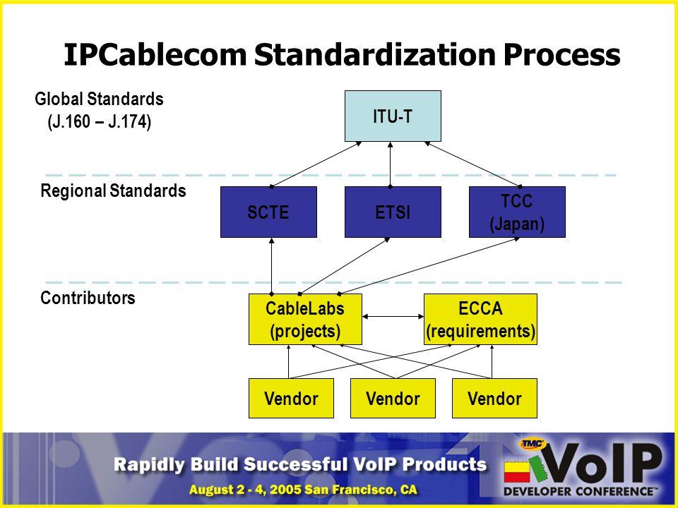IPCablecom Standardization Process ITU-T SCTE TCC (Japan) ETSI CableLabs (projects) ECCA (requirements) Vendor Global Standards (J.160 – J.174) Regional Standards Contributors