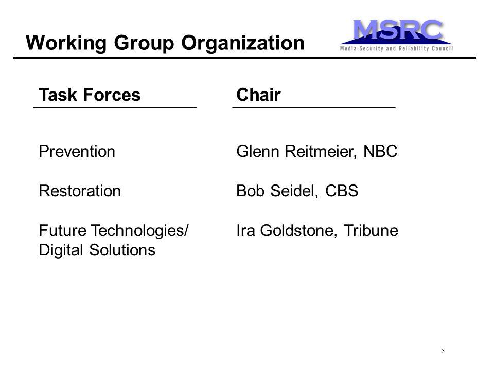 3 Task ForcesChair PreventionGlenn Reitmeier, NBC RestorationBob Seidel, CBS Future Technologies/Ira Goldstone, Tribune Digital Solutions Working Group Organization