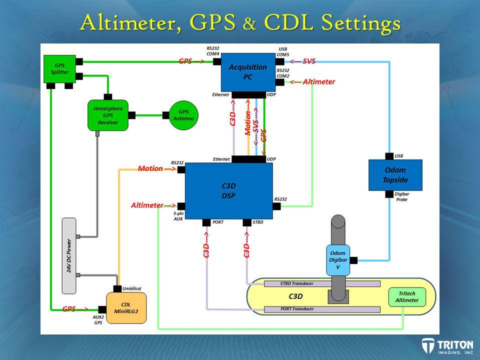 Altimeter, GPS & CDL Settings