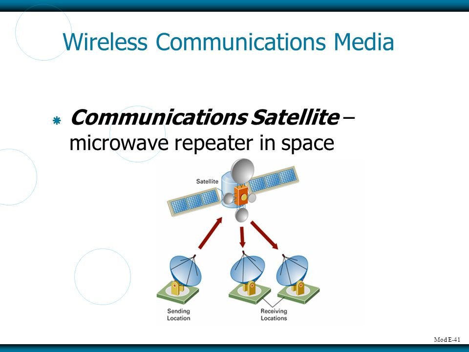 Mod E-41 Wireless Communications Media Communications Satellite – microwave repeater in space