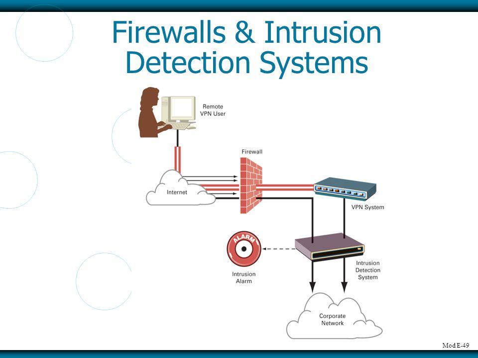 Mod E-49 Firewalls & Intrusion Detection Systems