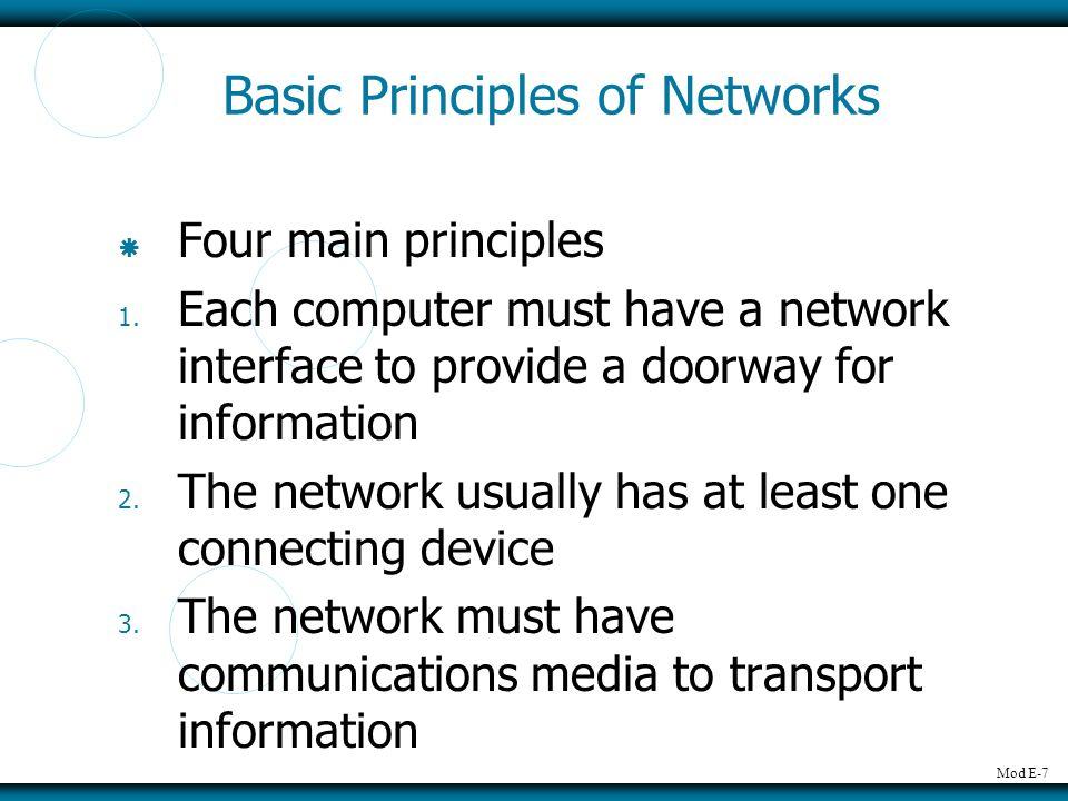 Mod E-7 Basic Principles of Networks Four main principles 1.