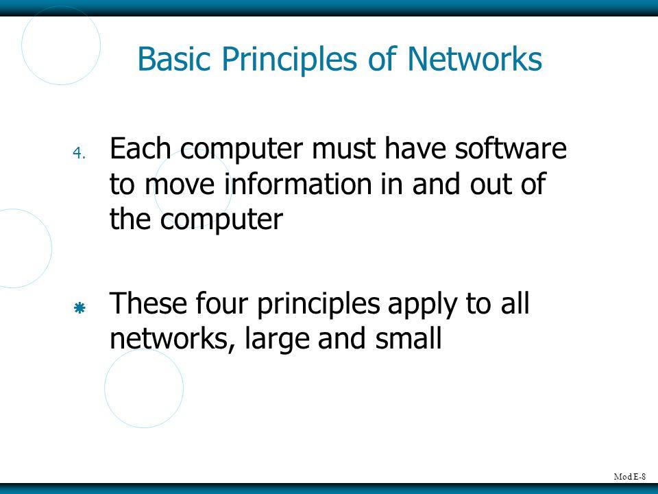 Mod E-8 Basic Principles of Networks 4.