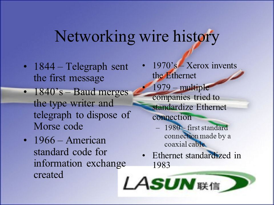 Networking wire history 1844 – Telegraph sent the first message 1840s – Baud merges the type writer and telegraph to dispose of Morse code 1966 – American standard code for information exchange created 1970s – Xerox invents the Ethernet 1979 – multiple companies tried to standardize Ethernet connection –1980 – first standard connection made by a coaxial cable Ethernet standardized in 1983