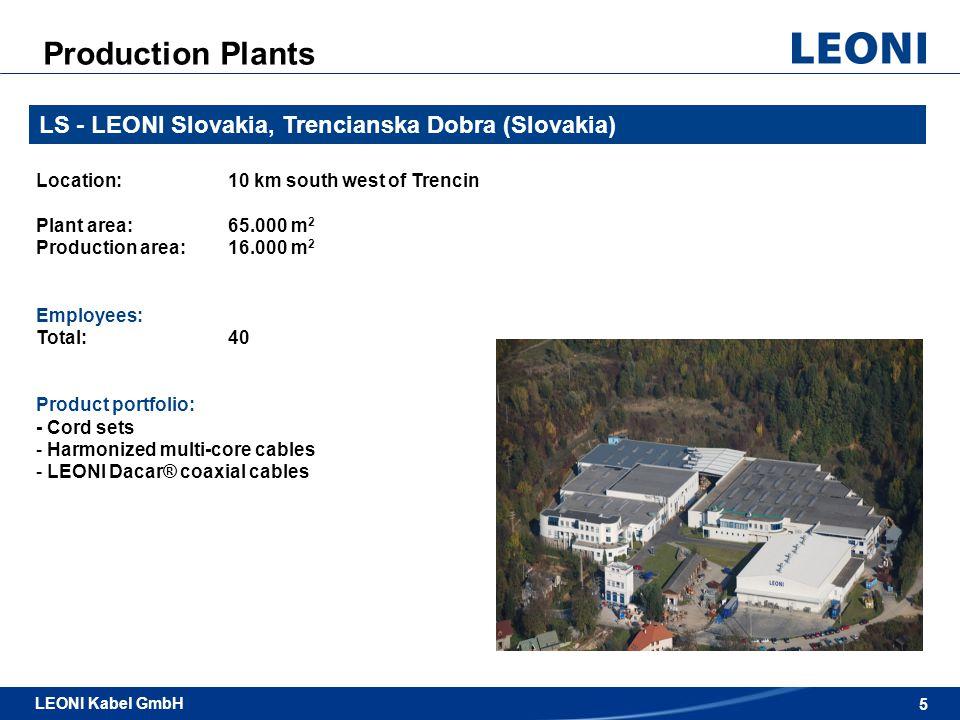 6 LEONI Kabel GmbH / Automotive & Standard Cables LEONI Kabel GmbH 6 LKP - LEONI Cable Polska, Kobierzyce (Poland) Location:Kobierzyce, ca.