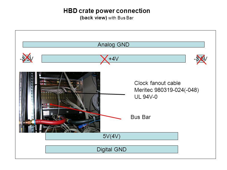 Analog GND +4V-3.5V 5V(4V) Digital GND HBD crate power connection (back view) with Bus Bar Clock fanout cable Meritec 980319-024(-048) UL 94V-0 Bus Ba