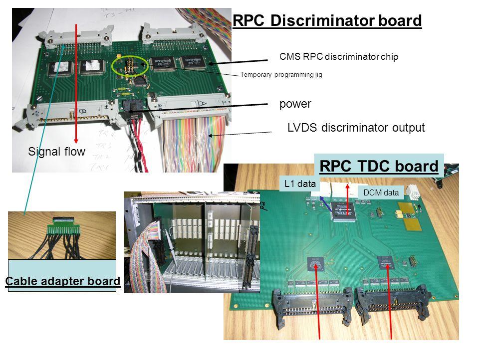 Signal flow Temporary programming jig power LVDS discriminator output CMS RPC discriminator chip RPC Discriminator board RPC TDC board DCM data L1 dat