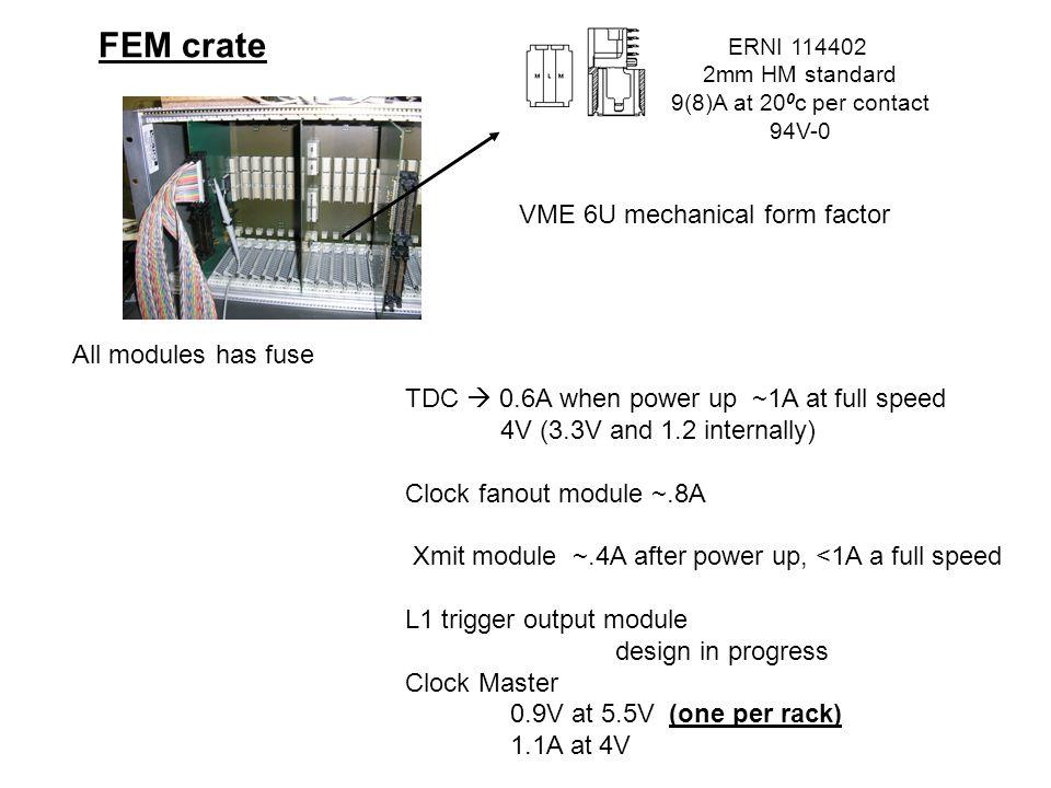FEM crate ERNI 114402 2mm HM standard 9(8)A at 20 0 c per contact 94V-0 TDC 0.6A when power up ~1A at full speed 4V (3.3V and 1.2 internally) Clock fa