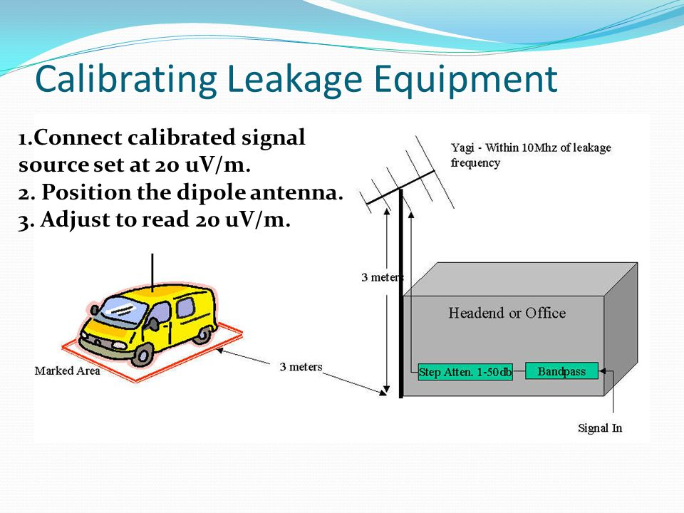 Calibrating Leakage Equipment 1.Connect calibrated signal source set at 20 uV/m. 2. Position the dipole antenna. 3. Adjust to read 20 uV/m.