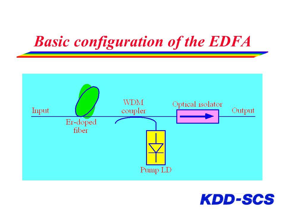 Basic configuration of the EDFA