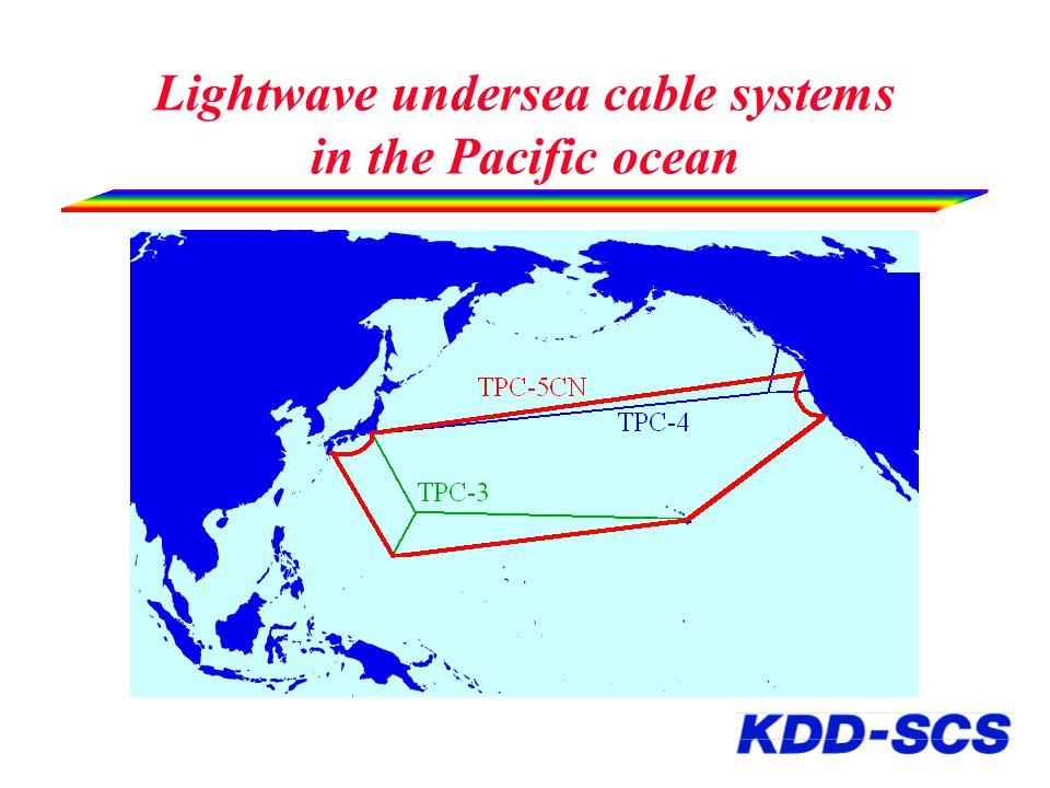 Explanation of optical soliton technology