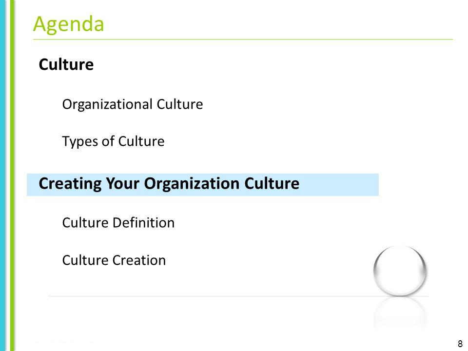 8 Culture Organizational Culture Types of Culture Creating Your Organization Culture Culture Definition Culture Creation Agenda