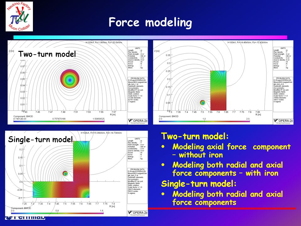 Force modeling Single-turn model Two-turn model: Modeling axial force component – without iron Modeling both radial and axial force components – with iron Single-turn model: Modeling both radial and axial force components Two-turn model