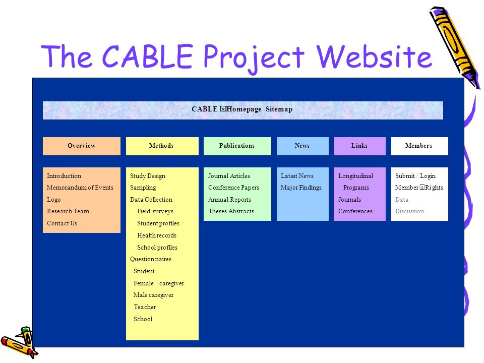 The CABLE Project Website