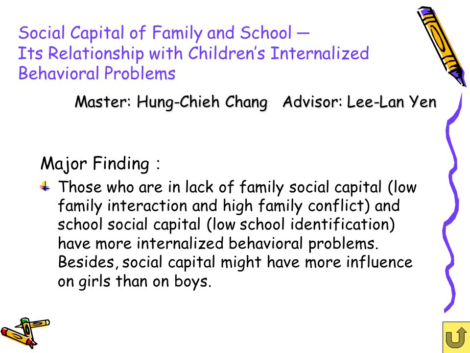 Social Capital of Family and School Its Relationship with Childrens Internalized Behavioral Problems Major Finding Those who are in lack of family social capital (low family interaction and high family conflict) and school social capital (low school identification) have more internalized behavioral problems.