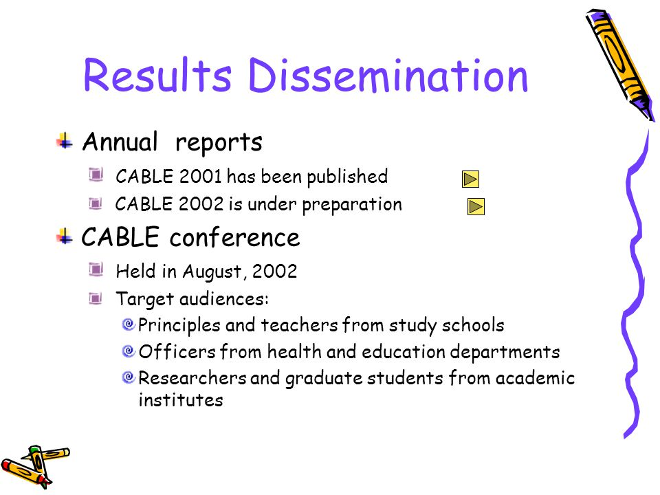 Results Dissemination Annual reports CABLE 2001 has been published CABLE 2002 is under preparation CABLE conference Held in August, 2002 Target audiences: Principles and teachers from study schools Officers from health and education departments Researchers and graduate students from academic institutes