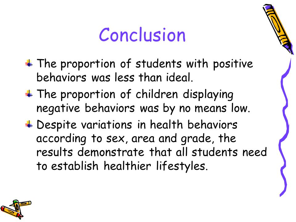 Conclusion The proportion of students with positive behaviors was less than ideal.