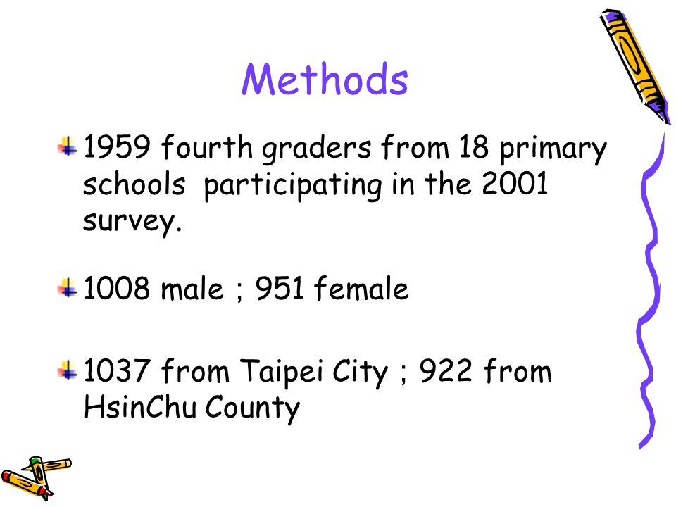 Methods 1959 fourth graders from 18 primary schools participating in the 2001 survey.