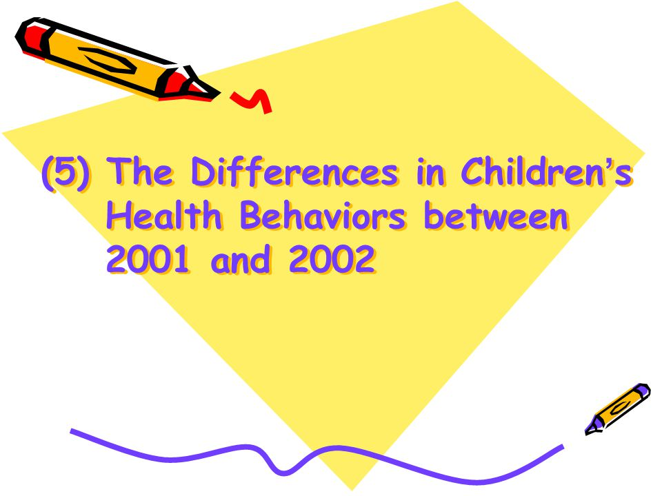 (5) The Differences in Children s Health Behaviors between 2001 and 2002