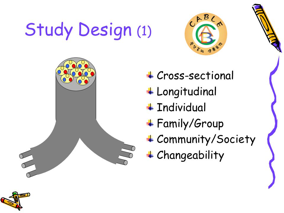Study Design (1) Cross-sectional Longitudinal Individual Family/Group Community/Society Changeability