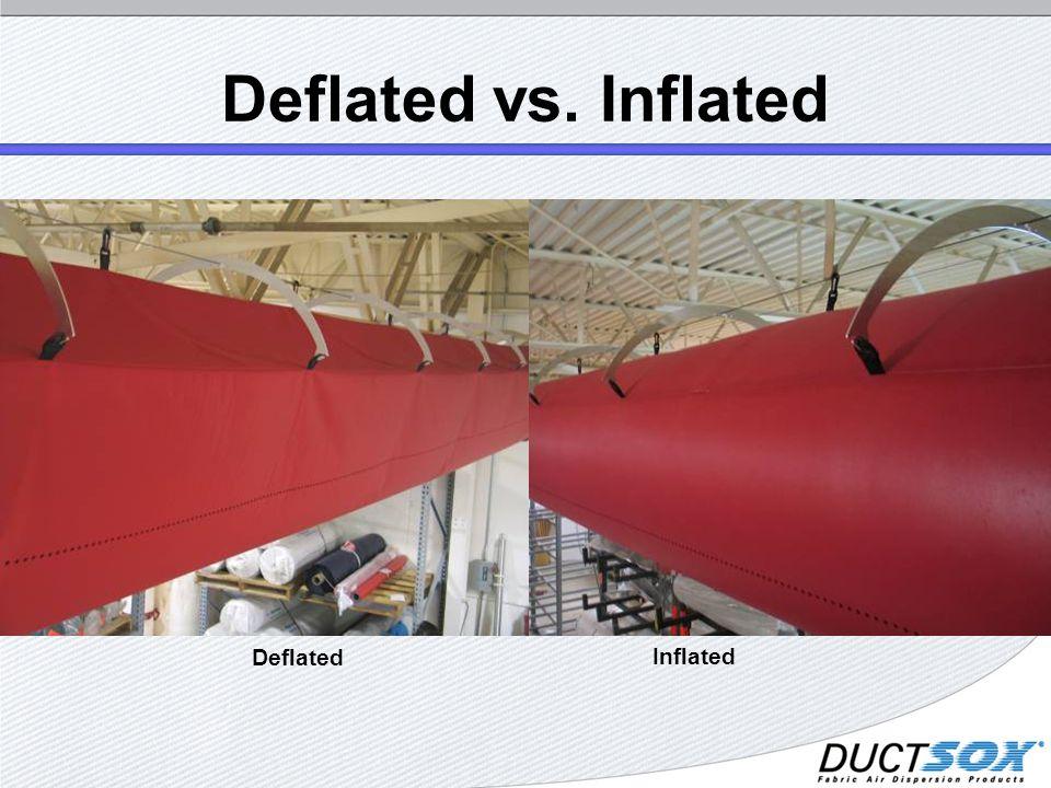 Deflated vs. Inflated Deflated Inflated