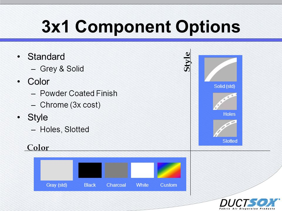 3x1 Component Options Standard –Grey & Solid Color –Powder Coated Finish –Chrome (3x cost) Style –Holes, Slotted Color Style Gray (std)BlackCharcoalWhiteCustom Solid (std) Holes Slotted