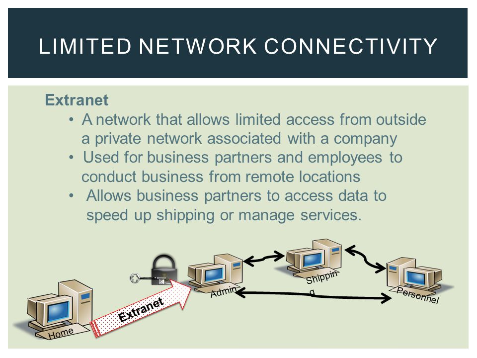 Extranet A network that allows limited access from outside a private network associated with a company Used for business partners and employees to conduct business from remote locations Allows business partners to access data to speed up shipping or manage services.