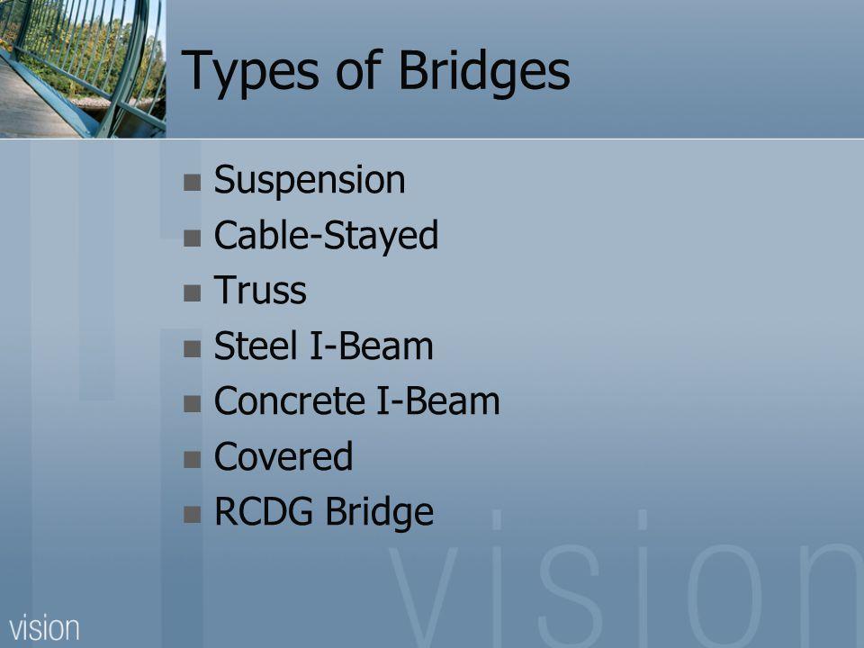 Types of Bridges Suspension Cable-Stayed Truss Steel I-Beam Concrete I-Beam Covered RCDG Bridge