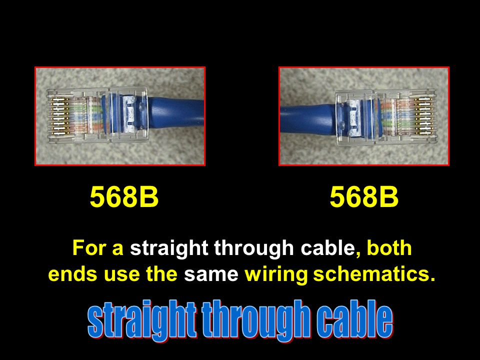 For a straight through cable, both ends use the same wiring schematics. 568B