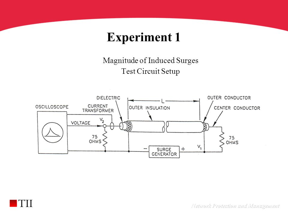 Network Protection and Management Experiment 1 Magnitude of Induced Surges Test Circuit Setup