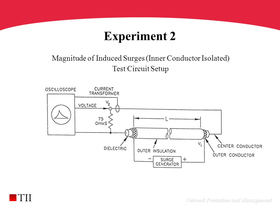 Network Protection and Management Experiment 2 Magnitude of Induced Surges (Inner Conductor Isolated) Test Circuit Setup