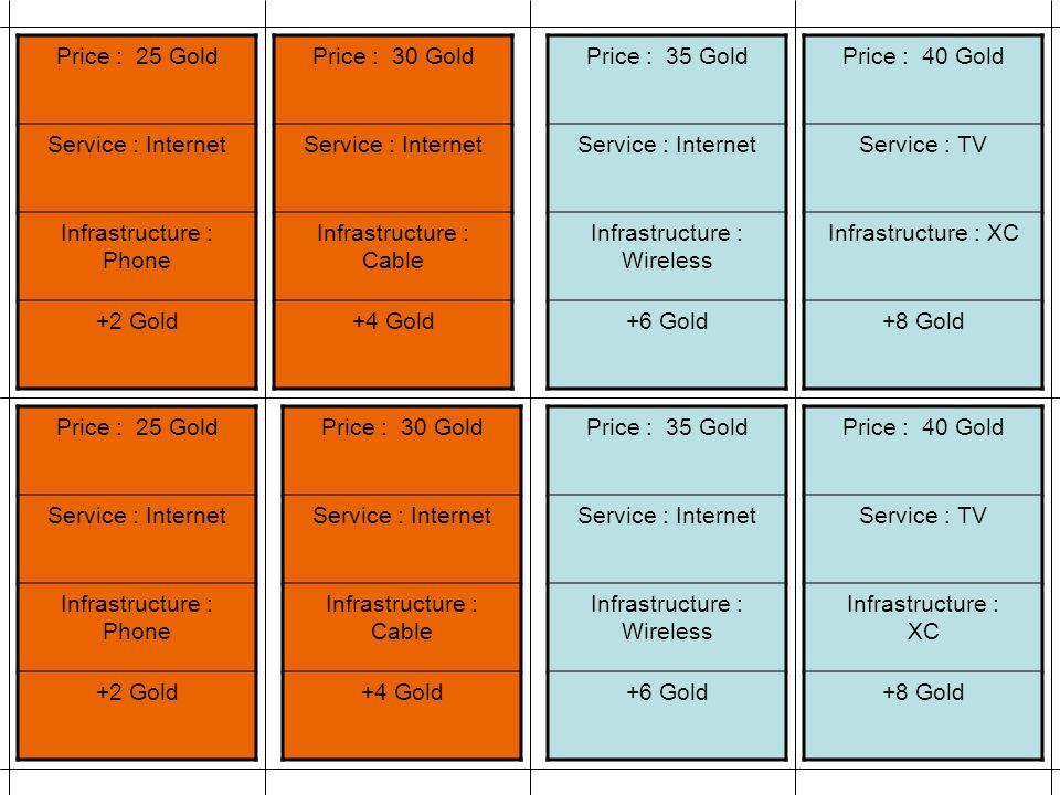 Price : 25 Gold Service : Internet Infrastructure : Phone +2 Gold Price : 30 Gold Service : Internet Infrastructure : Cable +4 Gold Price : 35 Gold Service : Internet Infrastructure : Wireless +6 Gold Price : 25 Gold Service : Internet Infrastructure : Phone +2 Gold Price : 30 Gold Service : Internet Infrastructure : Cable +4 Gold Price : 35 Gold Service : Internet Infrastructure : Wireless +6 Gold Price : 40 Gold Service : TV Infrastructure : XC +8 Gold Price : 40 Gold Service : TV Infrastructure : XC +8 Gold