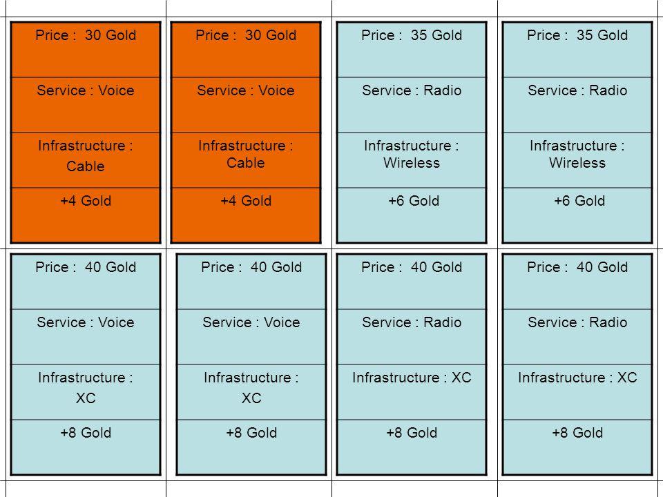 Price : 35 Gold Service : Radio Infrastructure : Wireless +6 Gold Price : 40 Gold Service : Radio Infrastructure : XC +8 Gold Price : 30 Gold Service