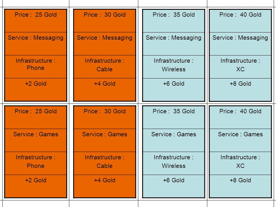 Price : 25 Gold Service : Messaging Infrastructure : Phone +2 Gold Price : 30 Gold Service : Messaging Infrastructure : Cable +4 Gold Price : 35 Gold Service : Messaging Infrastructure : Wireless +6 Gold Price : 40 Gold Service : Games Infrastructure : XC +8 Gold Price : 35 Gold Service : Games Infrastructure : Wireless +6 Gold Price : 30 Gold Service : Games Infrastructure : Cable +4 Gold Price : 25 Gold Service : Games Infrastructure : Phone +2 Gold Price : 40 Gold Service : Messaging Infrastructure : XC +8 Gold