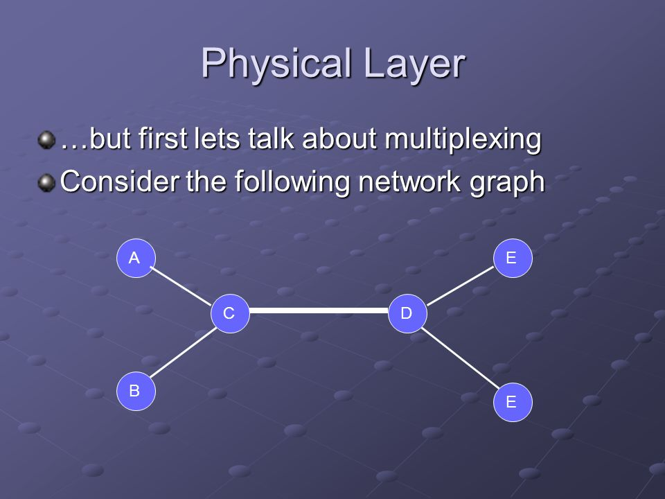 Physical Layer – Layer 1 Note that A-C link and the B-C both need to use the C-D link to communicate with nodes D,E or F Goal: to use the C-D link with no loss in data rate for A-C or B-C (or E-D, F-D) Assume that the C-D bandwidth is more than four times that of A-C, B-C, D-E, or D-F Assume that the C-D bandwidth is more than four times that of A-C, B-C, D-E, or D-F A B CD E F