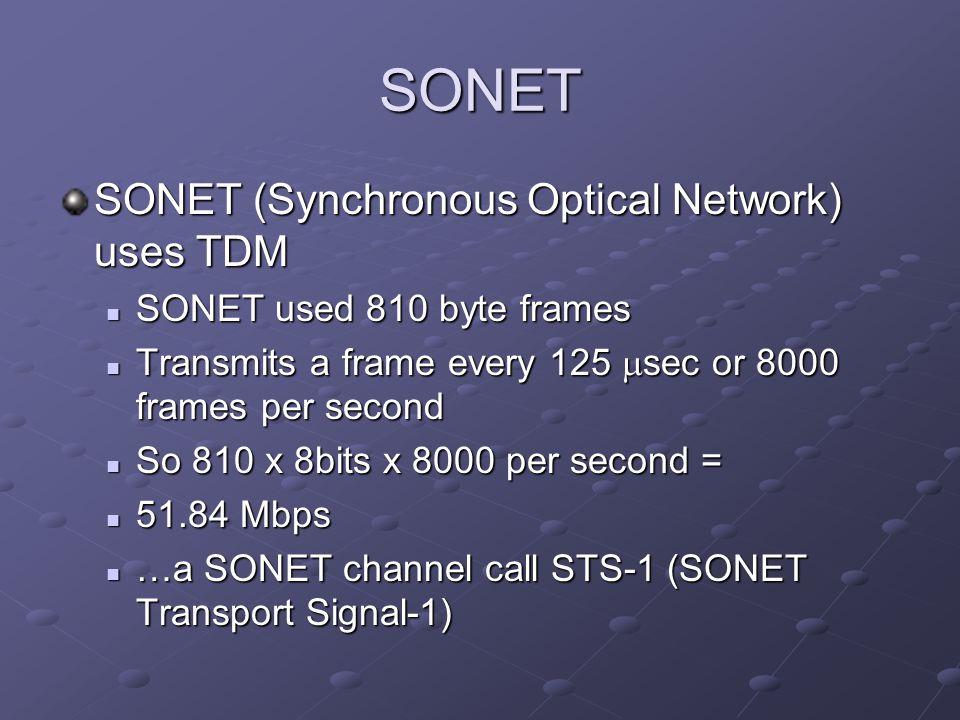 SONET SONET data rates From: Tanebaum (2003) pg. 146
