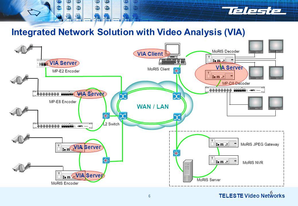 6 TELESTE Video Networks 6 Integrated Network Solution with Video Analysis (VIA) WAN / LAN MoRIS Client MoRIS Decoder MoRIS JPEG Gateway MoRIS NVR MoRIS Server MP-E2 Encoder MP-E2 Encoder MP-E8 Encoder L2 Switch MP-D8 Decoder MoRIS Encoder VIA Client VIA Server