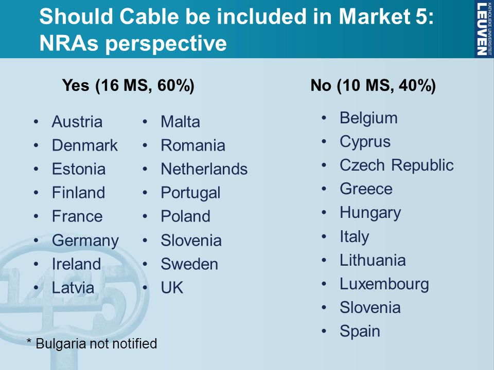 Should Cable be included in Market 5: NRAs perspective Austria Denmark Estonia Finland France Germany Ireland Latvia Belgium Cyprus Czech Republic Greece Hungary Italy Lithuania Luxembourg Slovenia Spain Yes (16 MS, 60%)No (10 MS, 40%) * Bulgaria not notified Malta Romania Netherlands Portugal Poland Slovenia Sweden UK