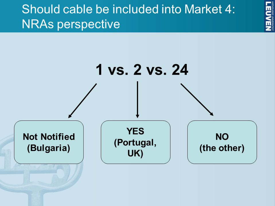 Should cable be included into Market 4: NRAs perspective 1 vs.