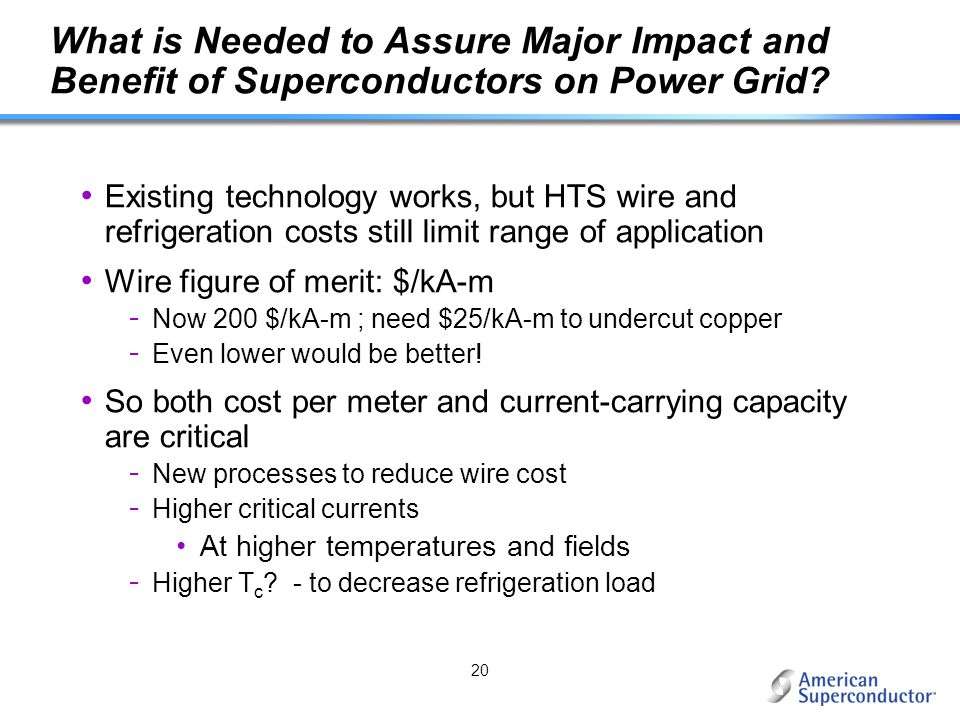 20 What is Needed to Assure Major Impact and Benefit of Superconductors on Power Grid? Existing technology works, but HTS wire and refrigeration costs