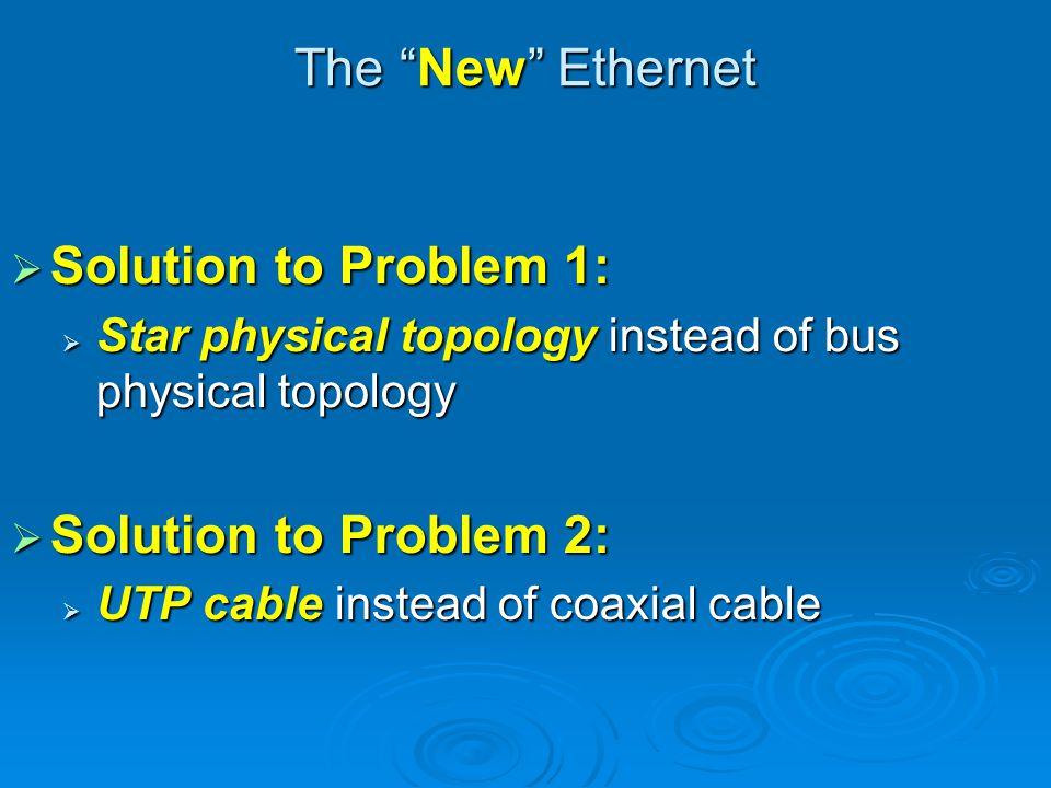 The New Ethernet UTP Cable-based Ethernet UTP Cable-based Ethernet Fiber Optic Cable-based Ethernet Fiber Optic Cable-based Ethernet Wireless Ethernet (Chapter 9) Wireless Ethernet (Chapter 9)