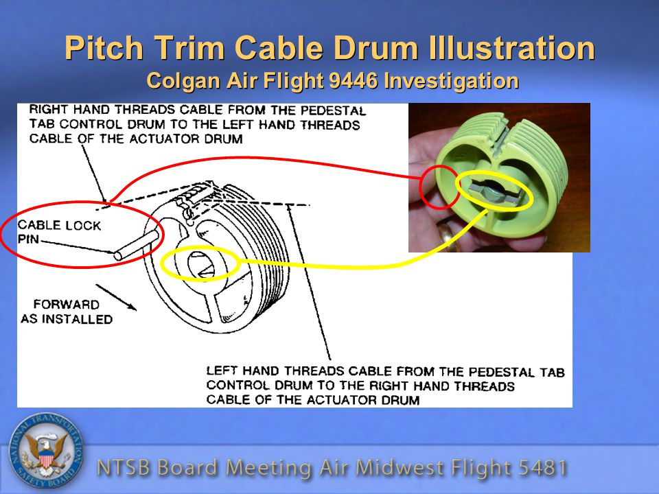 Pitch Trim Cable Drum Illustration Colgan Air Flight 9446 Investigation