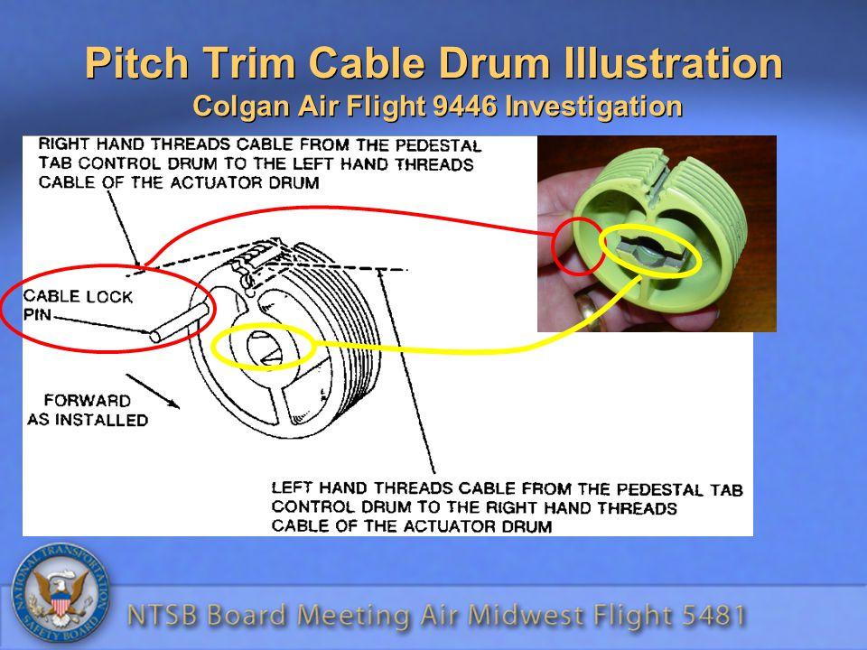 Pitch Trim Cable Drum Illustration Colgan Air Flight 9446 Investigation