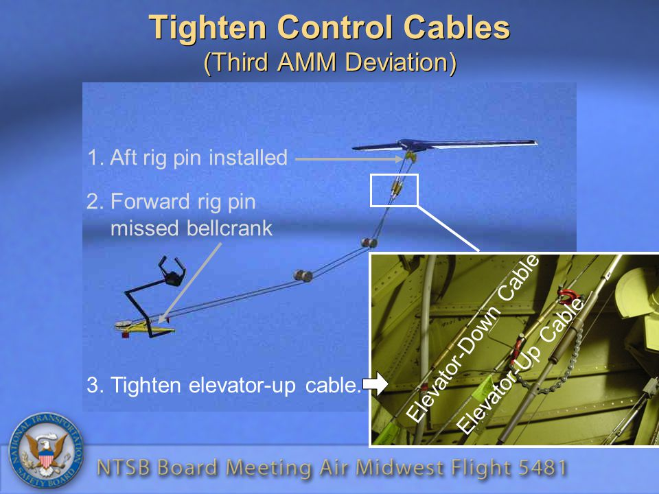 Tighten Control Cables (Third AMM Deviation) Elevator-Down Cable Elevator-Up Cable Elevator-Down Cable Elevator-Up Cable 1.