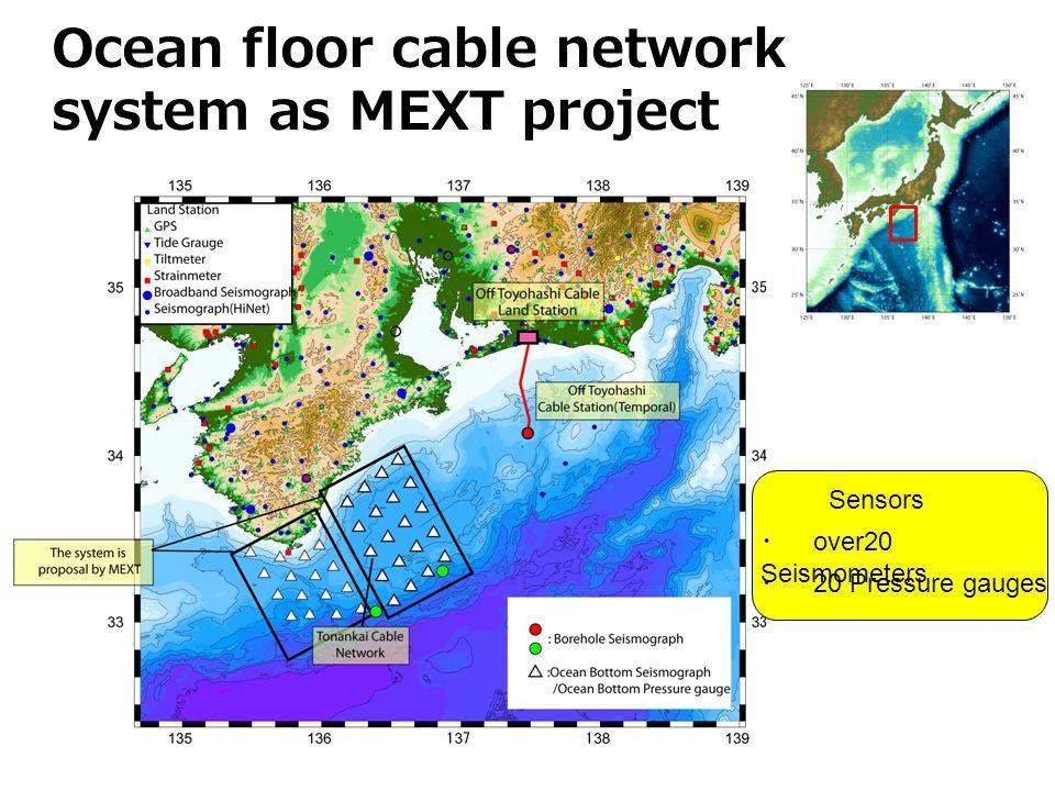 Improve simulation model Data assimilation using pressure gauge data as ocean floor deformation monitoring Keyword: Long term observatory Improve the simulation model